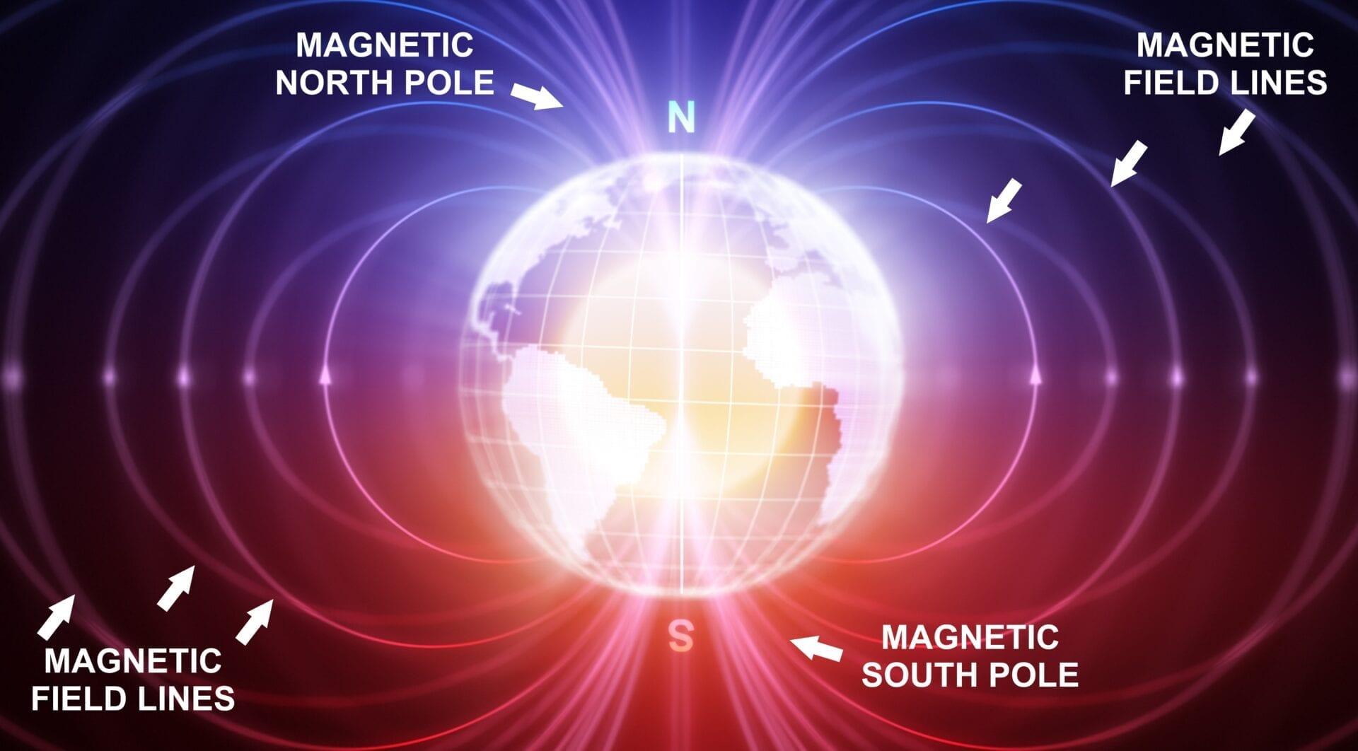 Earth Magnetic Lines- PEMF Health Inc.